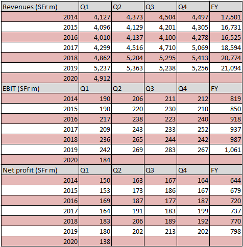 kn-airfreight-volumes-slide-in-q1-as-covid-19-takes-its-toll.png
