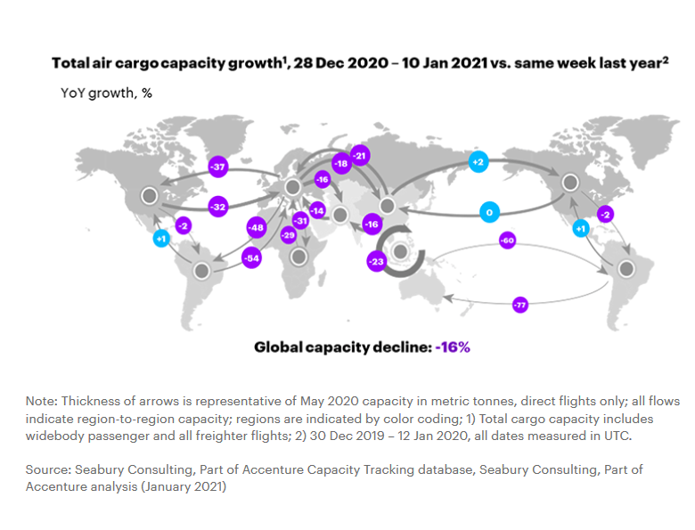 carriers-quick-to-return-cargo-capacity-to-the-market-after-christmas.png